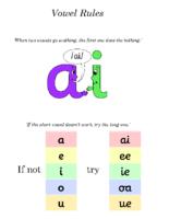 vowel_rules_prec (1)