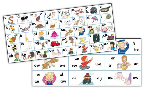 Jolly Phonics Letter Sound Strips Pack Of 30 Strips