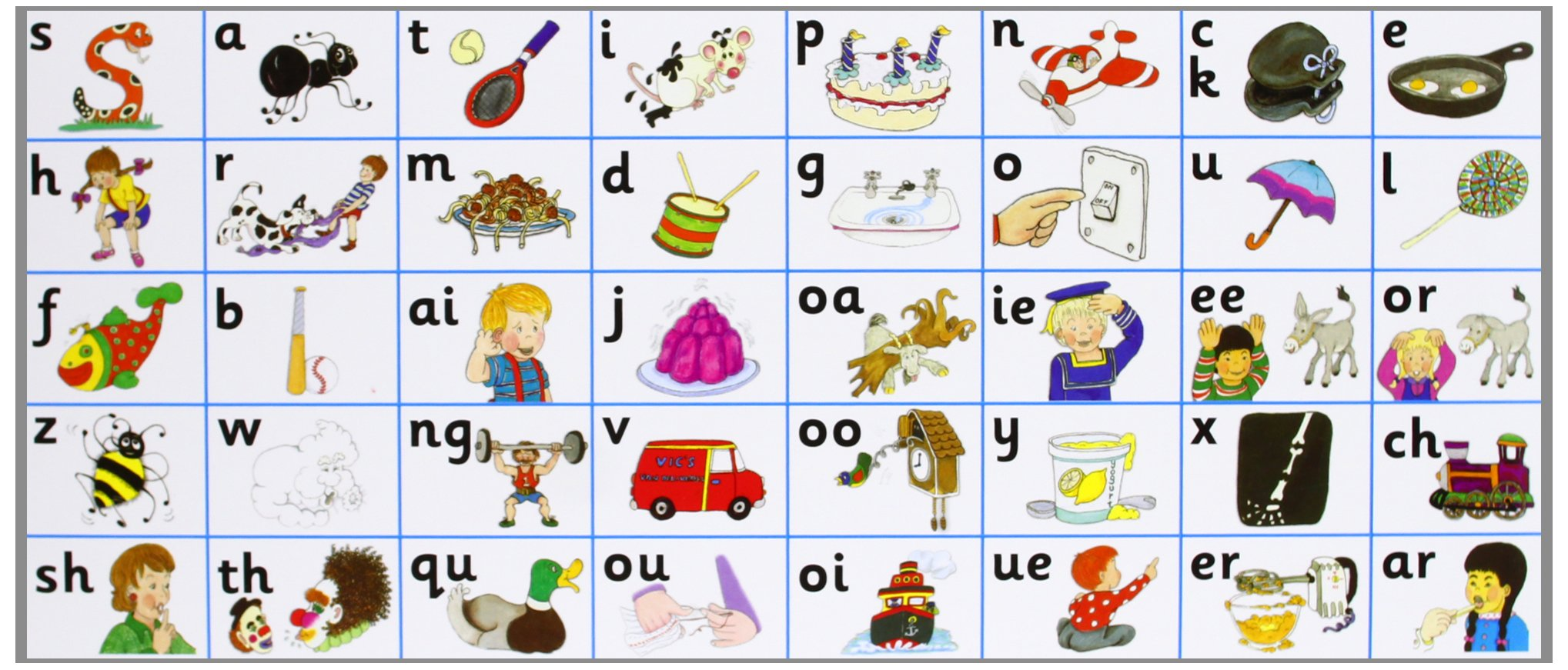 32 Jolly Phonics 42 Sound Songs Free Download Pdf Doc Zip